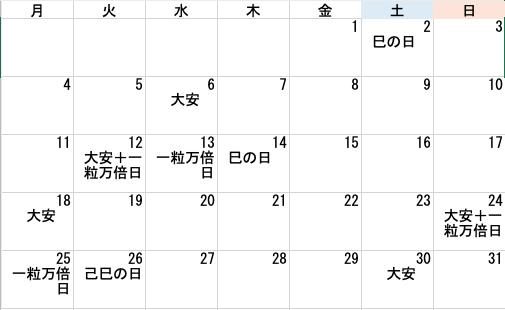 2020年5月お財布カレンダー